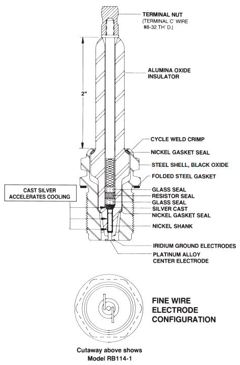 bg spark plugs rh bgservice com spark plugs diagram on 2002 ford explorer v8 sparkplugs diagram 96 towncar